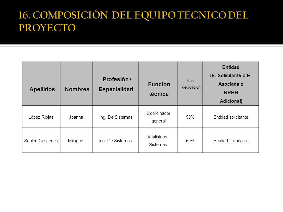 16. COMPOSICIÓN DEL EQUIPO TÉCNICO DEL PROYECTO