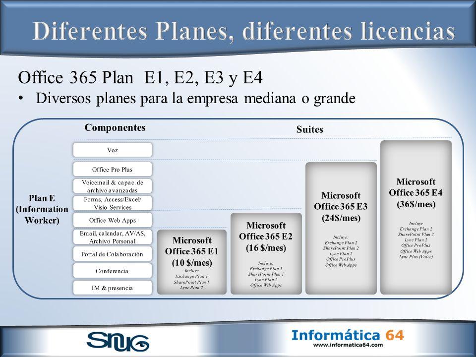 Diferentes Planes, diferentes licencias