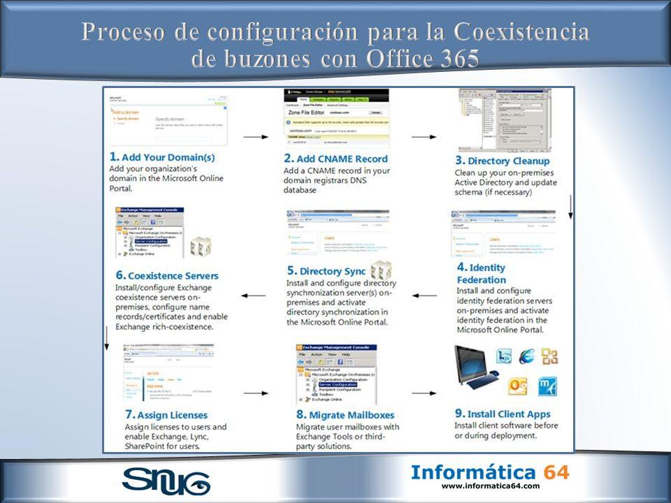 Proceso de configuración para la Coexistencia de buzones con Office 365