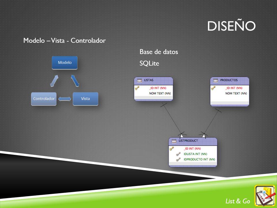 DISEÑO Modelo – Vista - Controlador Base de datos SQLite List & Go