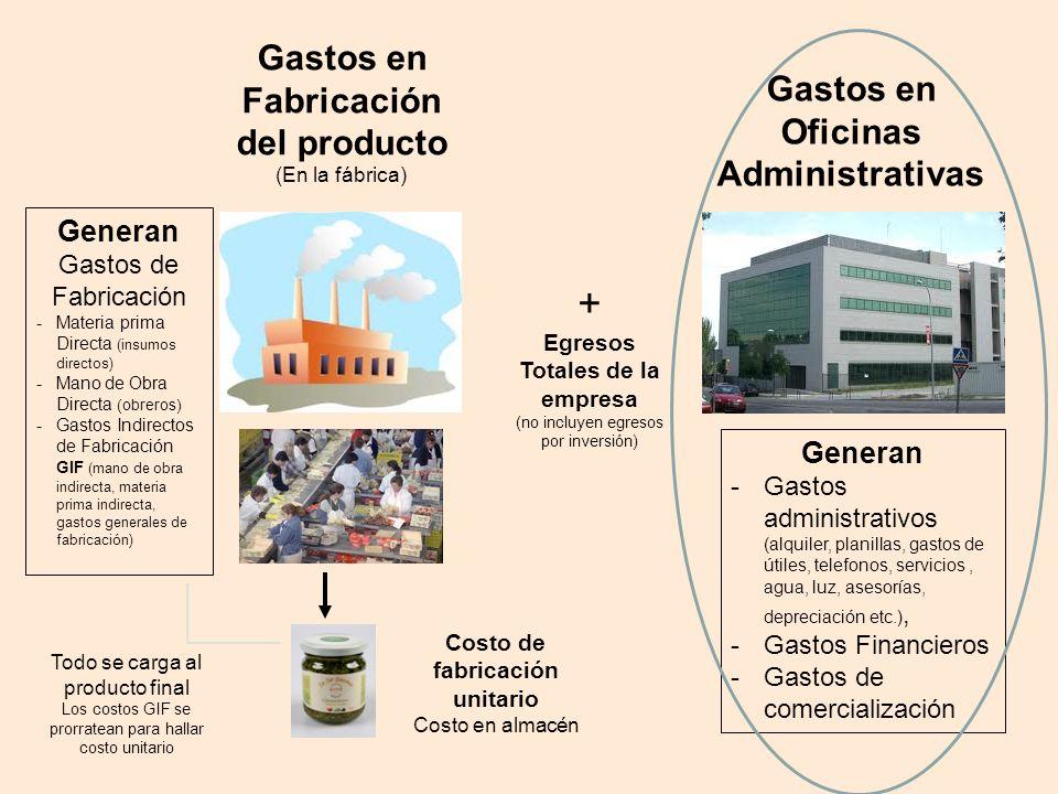 Gastos en Oficinas Administrativas Costo de fabricación unitario