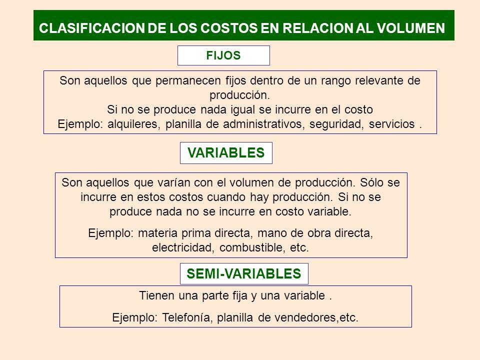 CLASIFICACION DE LOS COSTOS EN RELACION AL VOLUMEN
