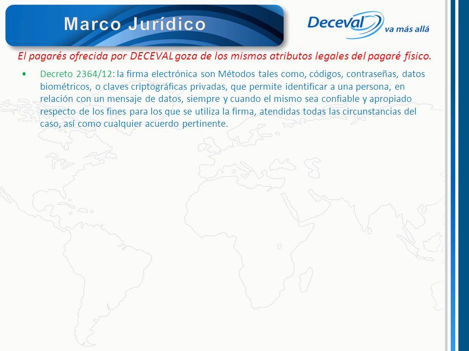 Marco Jurídico El pagarés ofrecida por DECEVAL goza de los mismos atributos legales del pagaré físico.