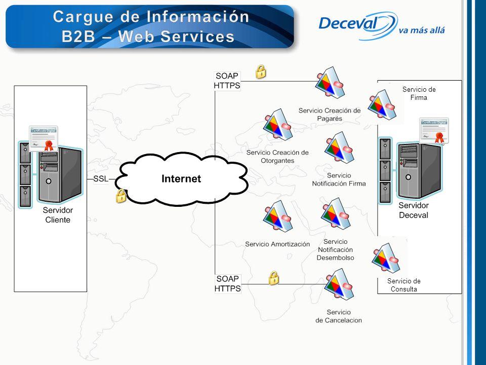 Cargue de Información B2B – Web Services