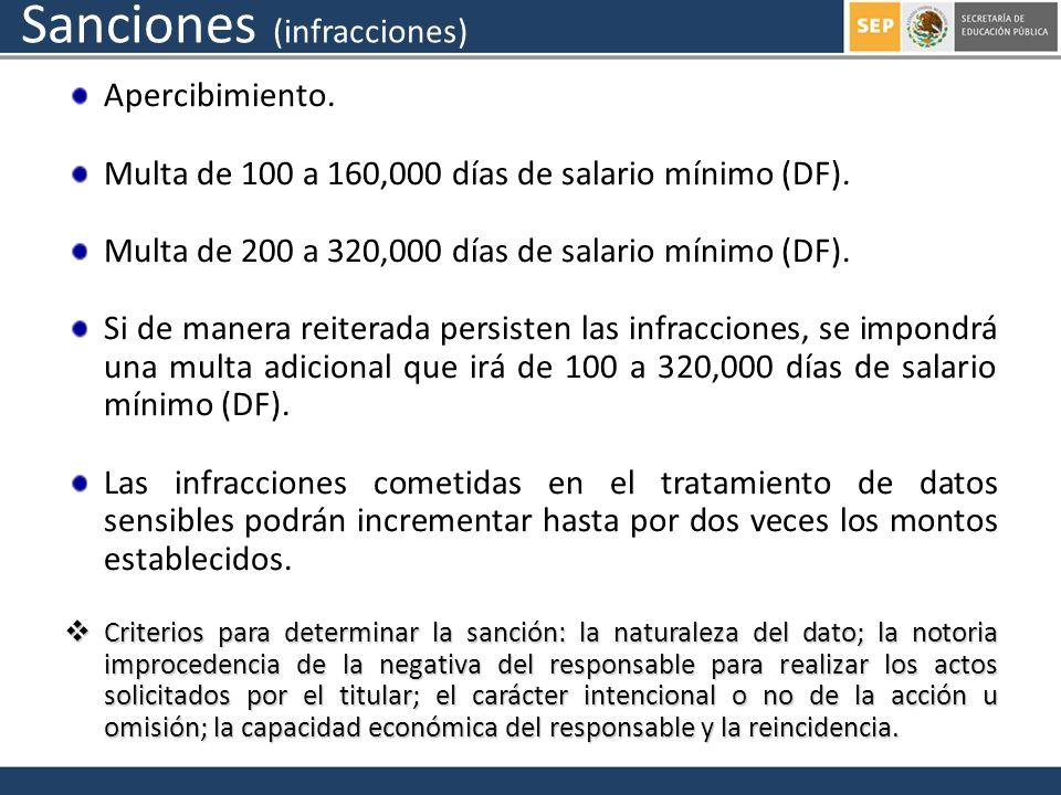 Sanciones (infracciones)