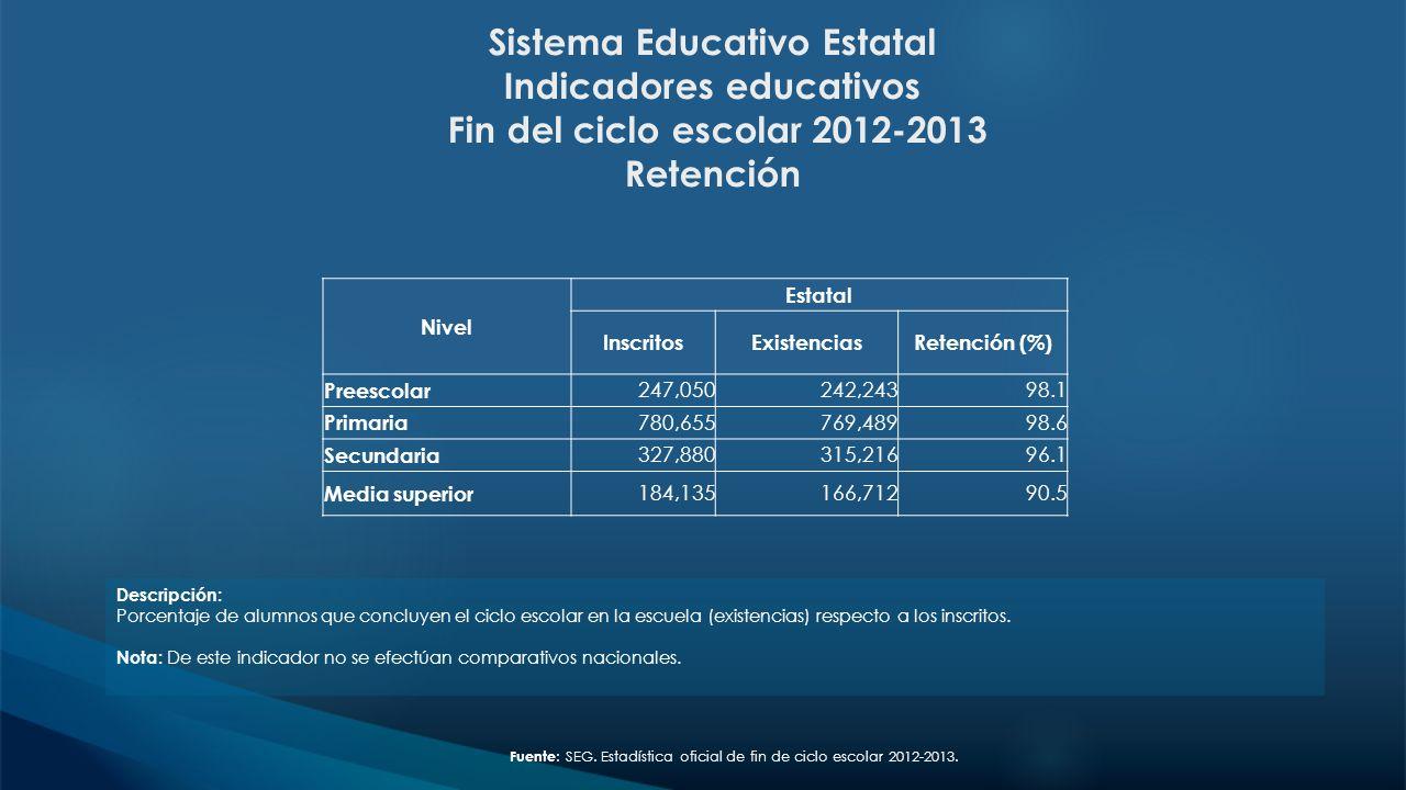 Fuente: SEG. Estadística oficial de fin de ciclo escolar 2012-2013.