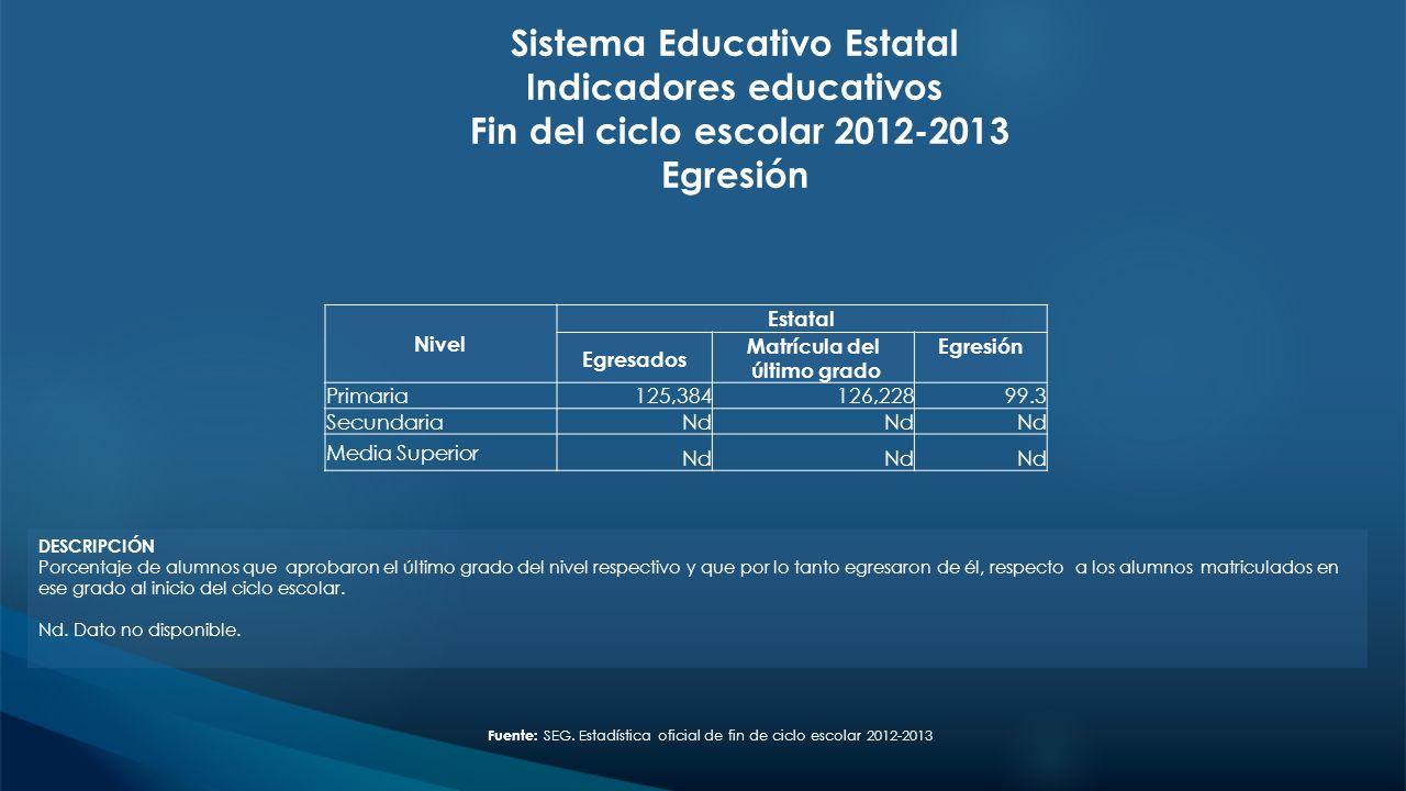 Fuente: SEG. Estadística oficial de fin de ciclo escolar 2012-2013