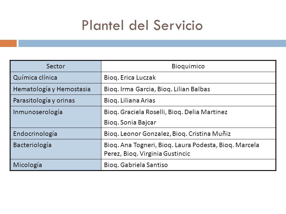 Plantel del Servicio Sector Bioquimico Química clínica