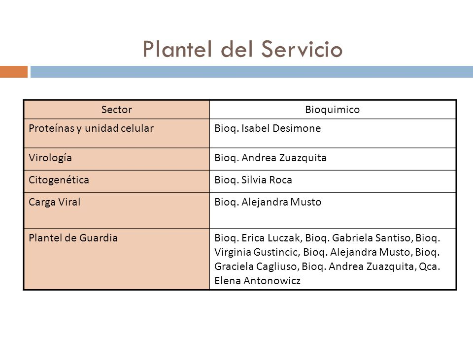 Plantel del Servicio Sector Bioquimico Proteínas y unidad celular