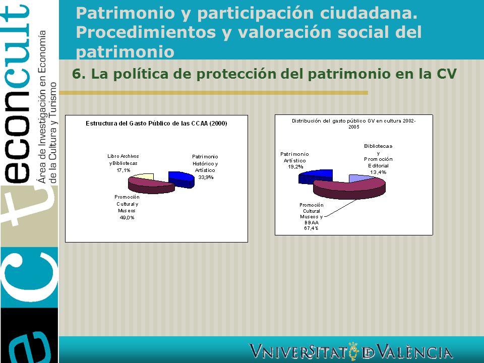 Patrimonio y participación ciudadana