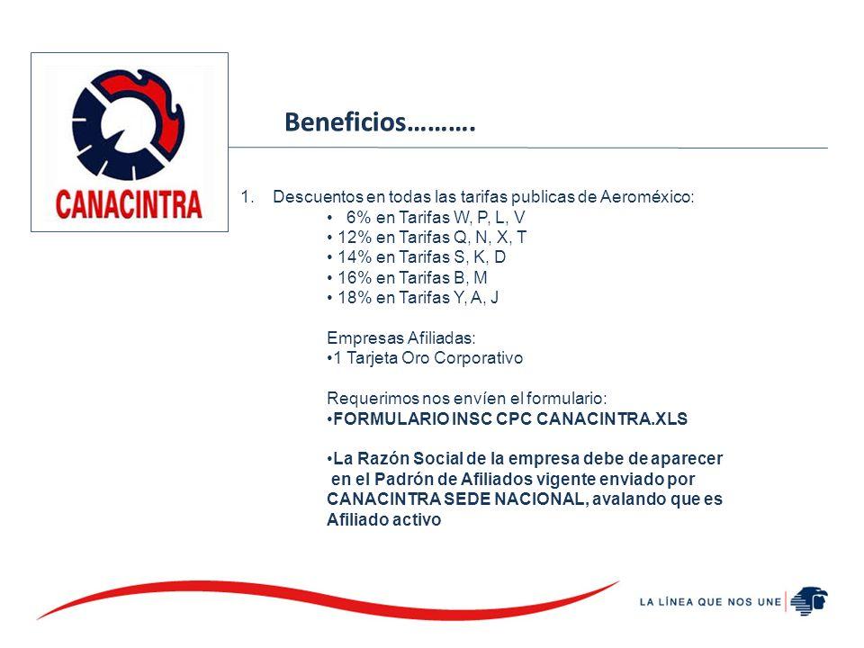 Beneficios………. Descuentos en todas las tarifas publicas de Aeroméxico:
