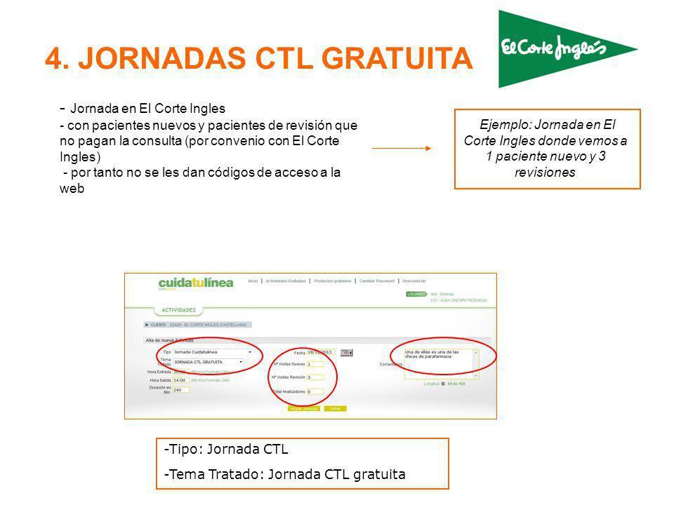 4. JORNADAS CTL GRATUITA - Jornada en El Corte Ingles