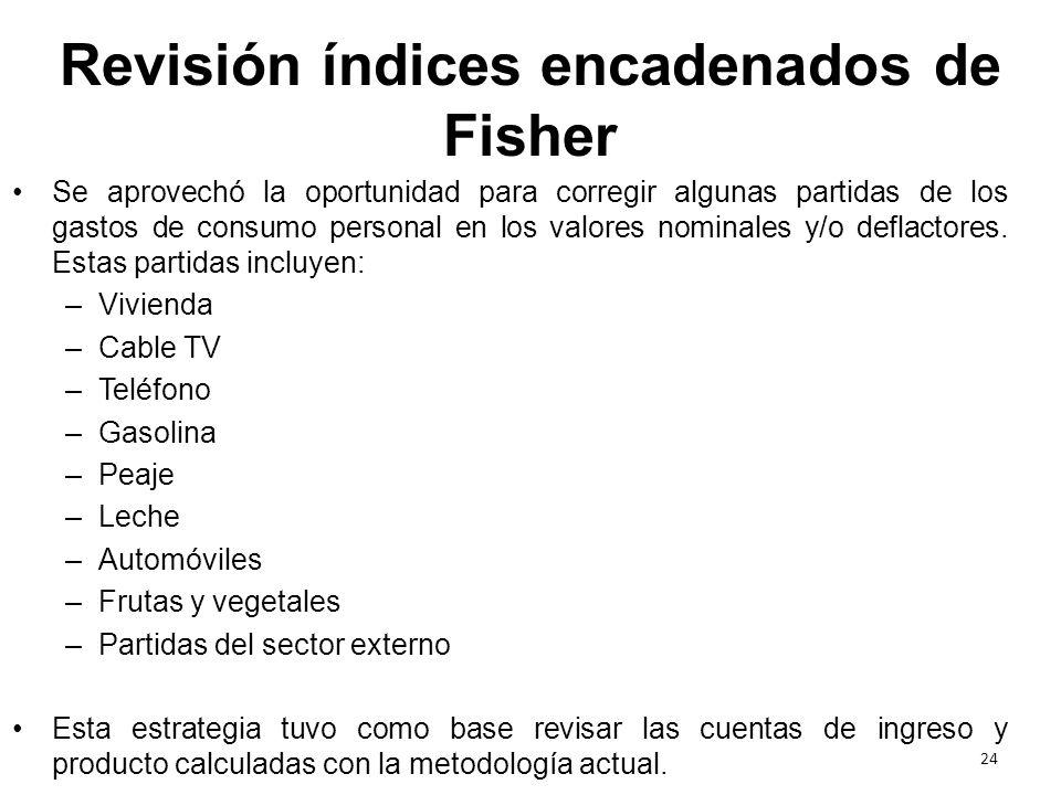 Revisión índices encadenados de Fisher