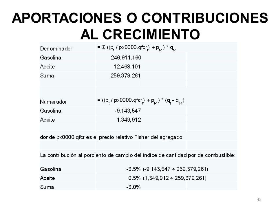 APORTACIONES O CONTRIBUCIONES AL CRECIMIENTO