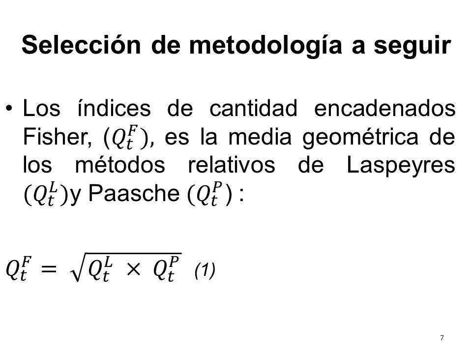 Selección de metodología a seguir
