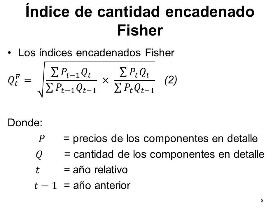 Índice de cantidad encadenado Fisher