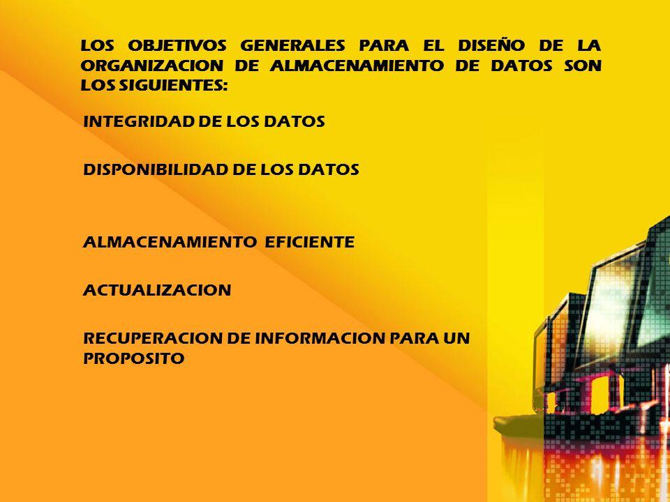 LOS OBJETIVOS GENERALES PARA EL DISEÑO DE LA ORGANIZACION DE ALMACENAMIENTO DE DATOS SON LOS SIGUIENTES: