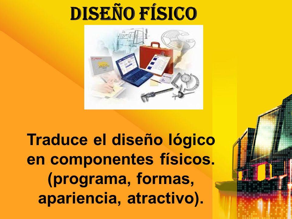Diseño FÍSICO Traduce el diseño lógico en componentes físicos.