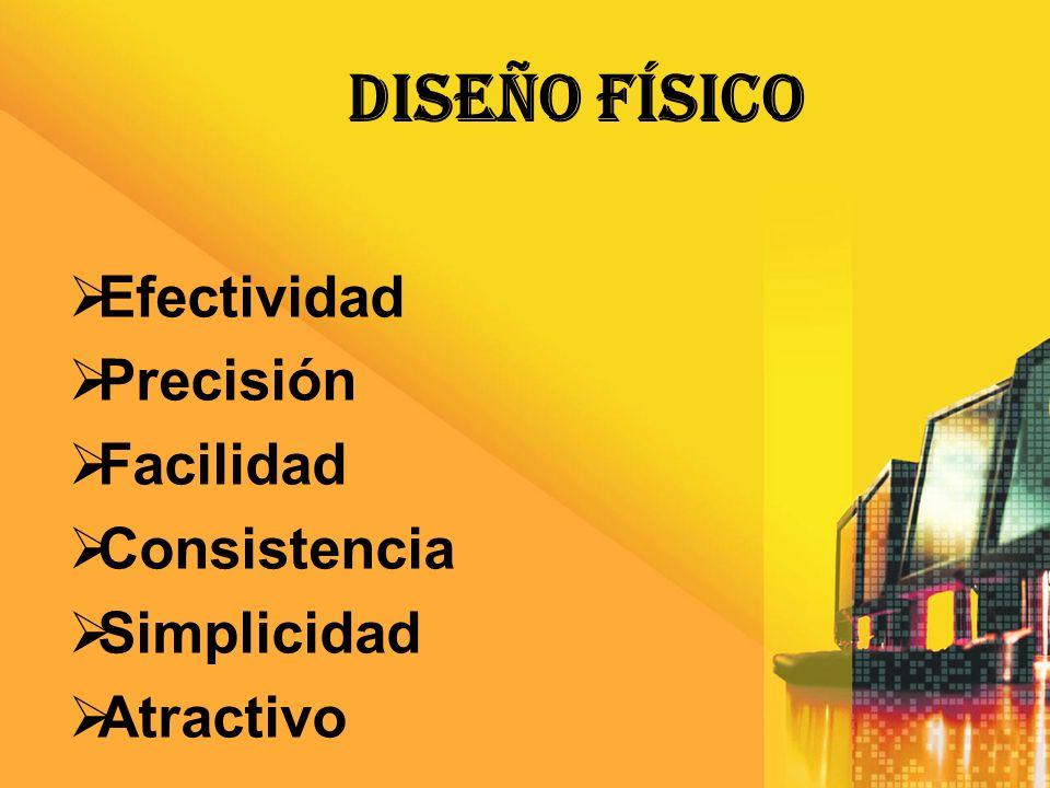 Diseño físico Efectividad Precisión Facilidad Consistencia Simplicidad