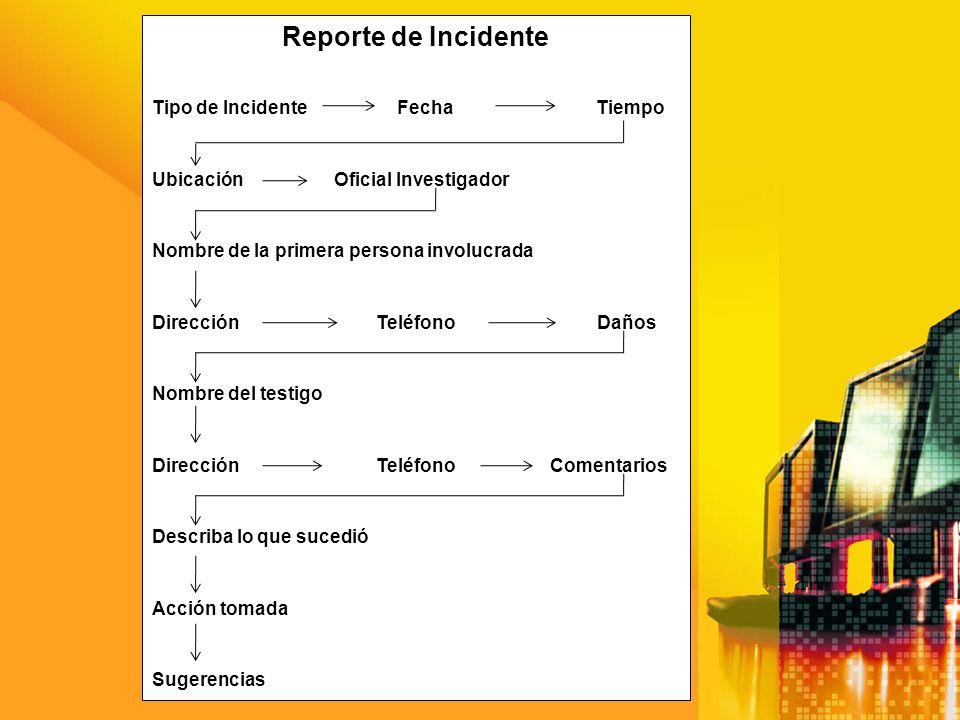 Reporte de Incidente Tipo de Incidente Fecha Tiempo
