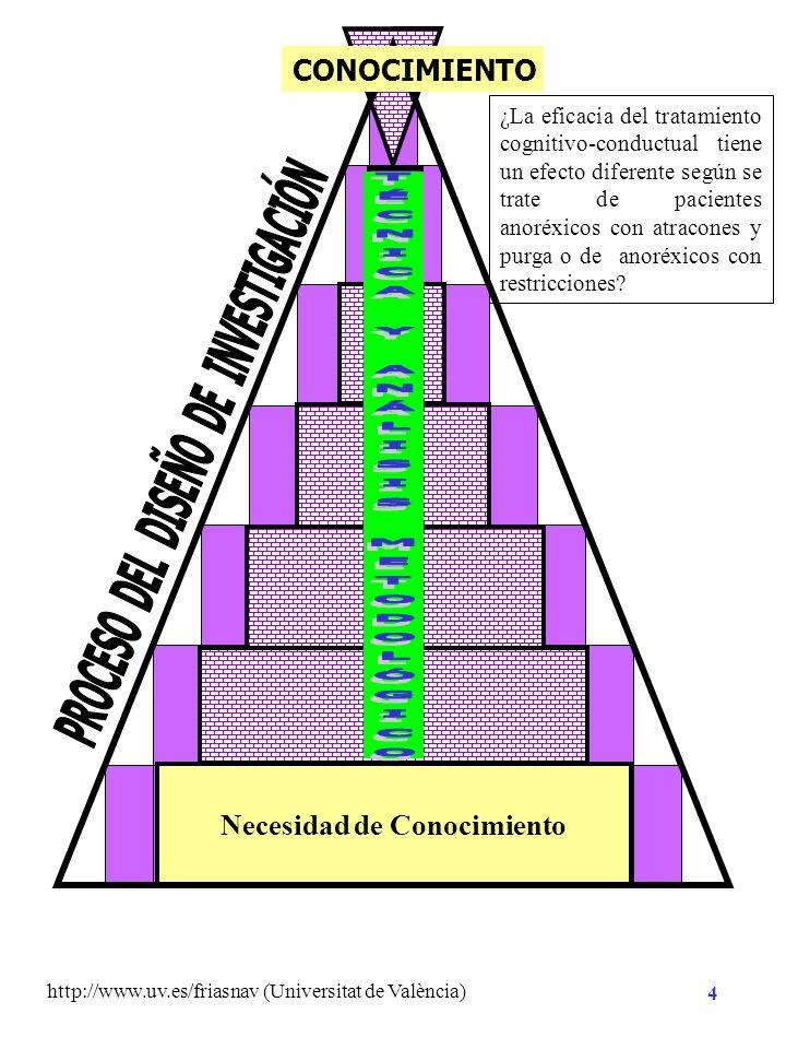 TÉCNICA Y ANÁLISIS METODOLÓGICO