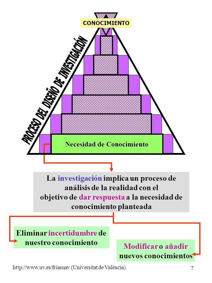 PROCESO DEL DISEÑO DE INVESTIGACIÓN