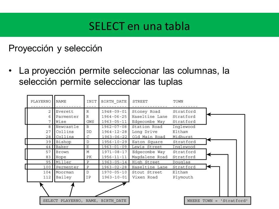 SELECT en una tabla Proyección y selección