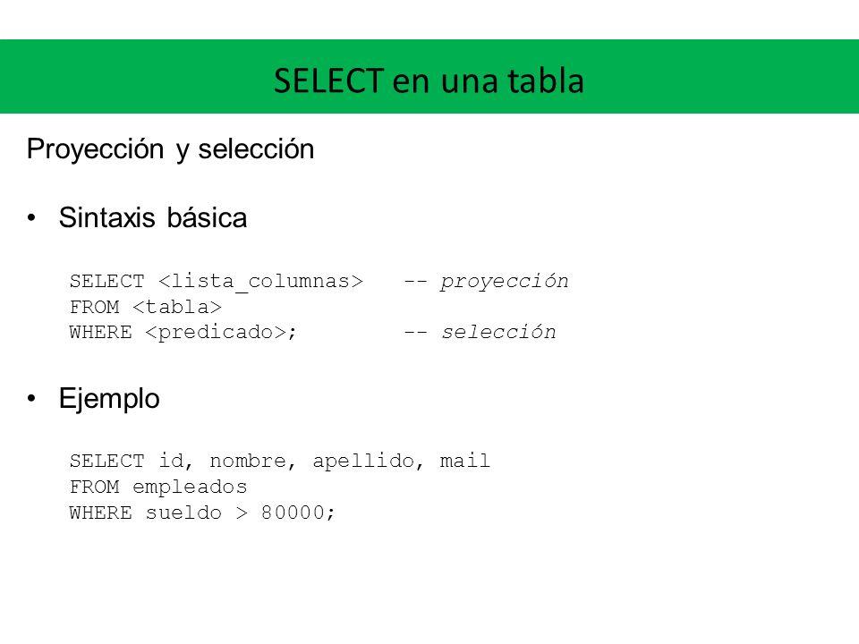 SELECT en una tabla Proyección y selección Sintaxis básica Ejemplo