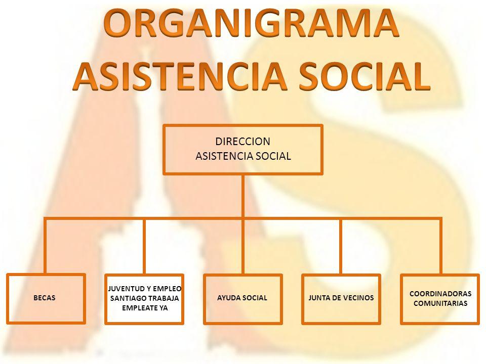 ORGANIGRAMA ASISTENCIA SOCIAL