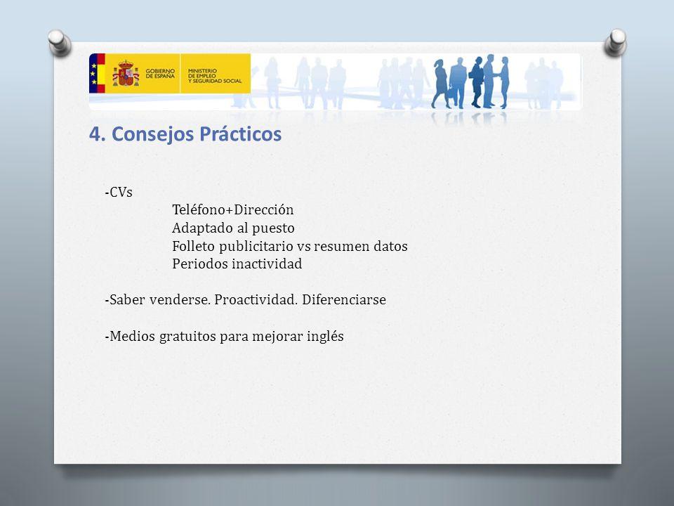 4. Consejos Prácticos -CVs Teléfono+Dirección Adaptado al puesto