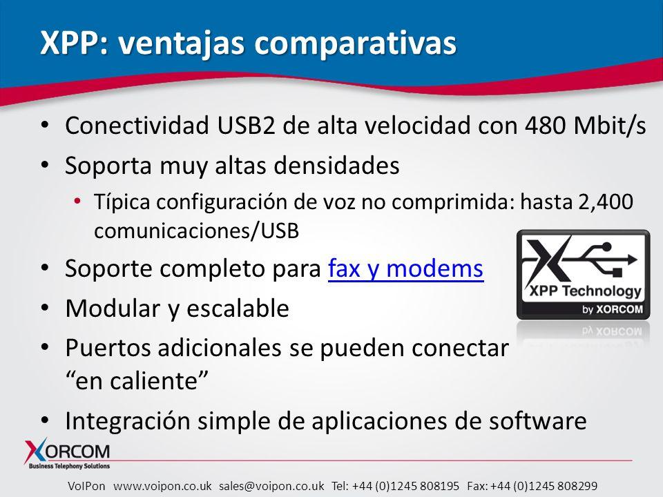 XPP: ventajas comparativas