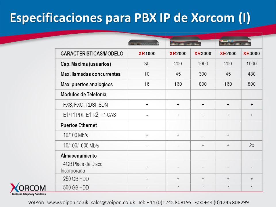 Especificaciones para PBX IP de Xorcom (I)