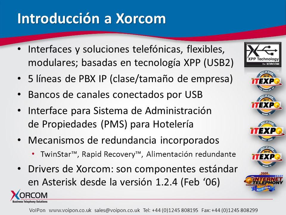 Introducción a Xorcom Interfaces y soluciones telefónicas, flexibles, modulares; basadas en tecnología XPP (USB2)