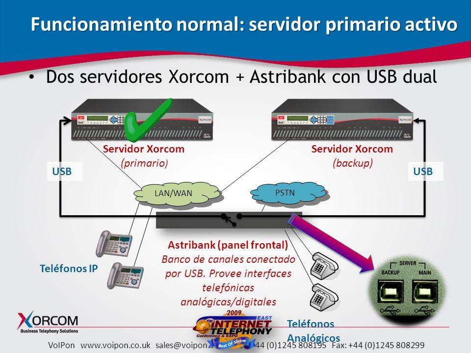 Funcionamiento normal: servidor primario activo