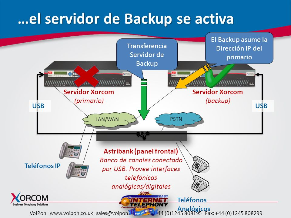 …el servidor de Backup se activa