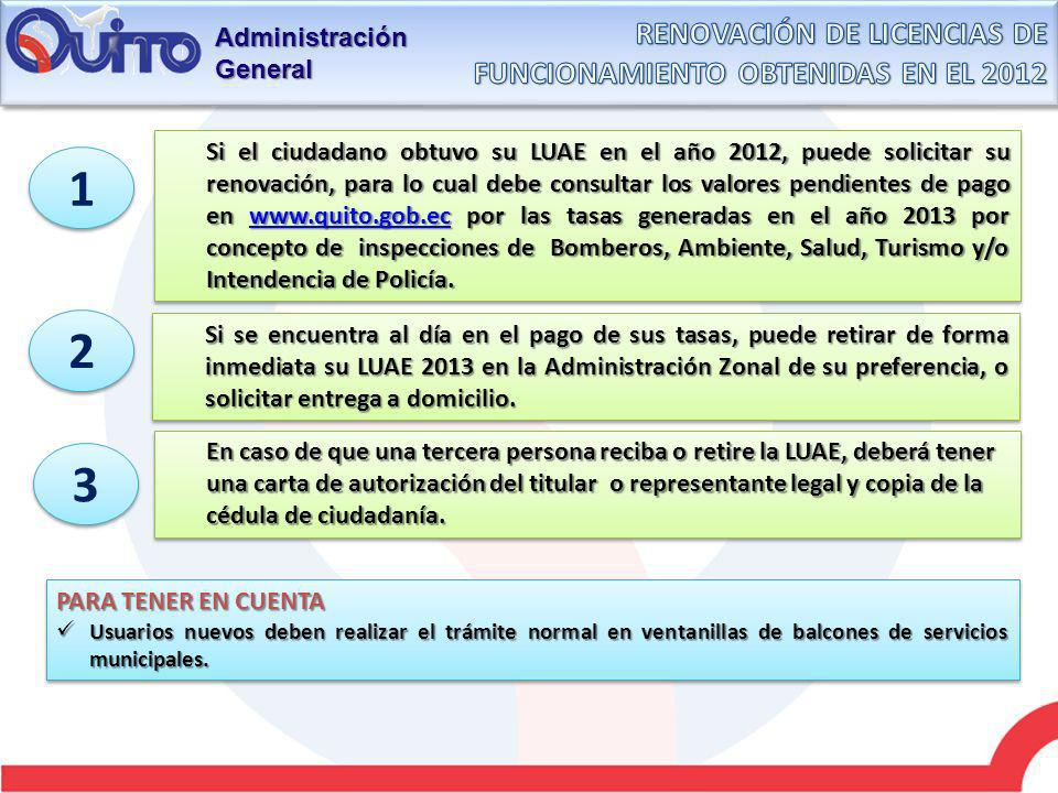 1 2 3 RENOVACIÓN DE LICENCIAS DE FUNCIONAMIENTO OBTENIDAS EN EL 2012