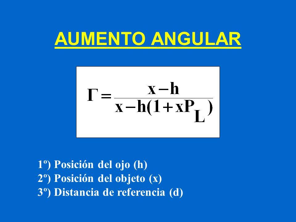 AUMENTO ANGULAR 1º) Posición del ojo (h) 2º) Posición del objeto (x)