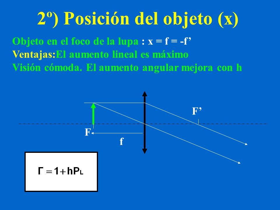 2º) Posición del objeto (x)