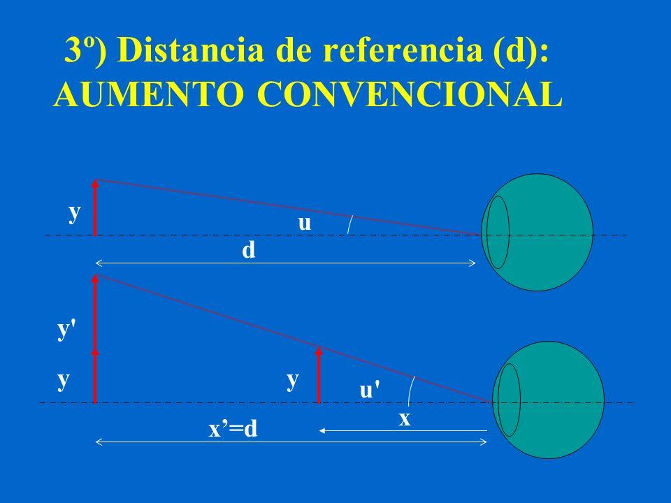 3º) Distancia de referencia (d): AUMENTO CONVENCIONAL
