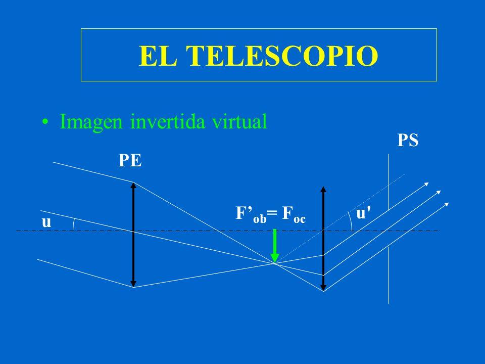 EL TELESCOPIO Imagen invertida virtual PS PE F'ob= Foc u u
