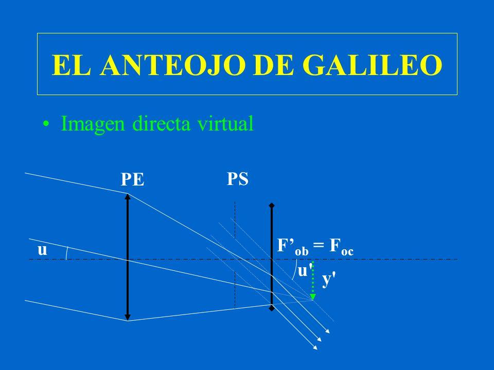 EL ANTEOJO DE GALILEO Imagen directa virtual PE PS F'ob = Foc u u y