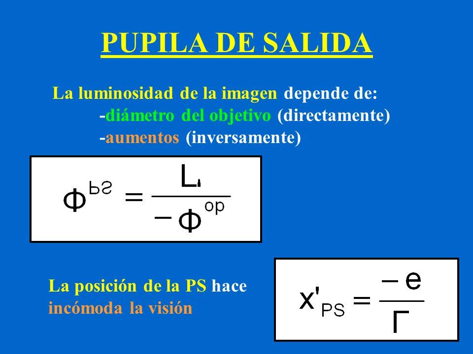 PUPILA DE SALIDA La luminosidad de la imagen depende de: