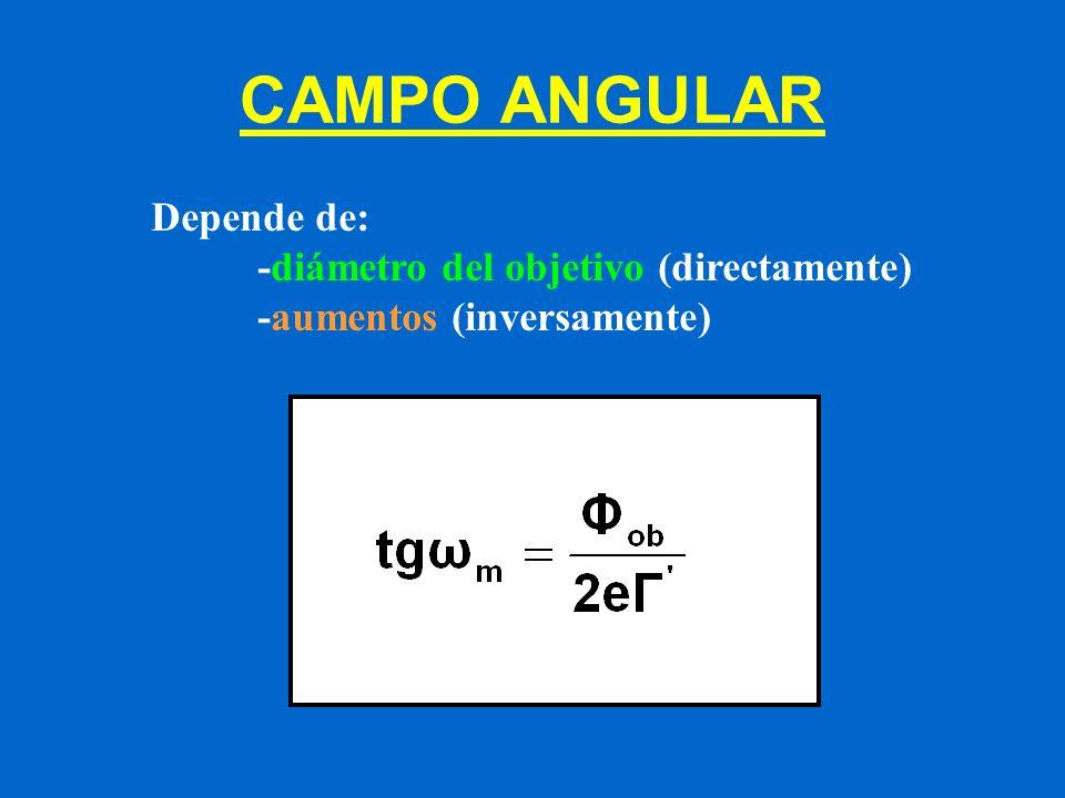 CAMPO ANGULAR Depende de: -diámetro del objetivo (directamente)