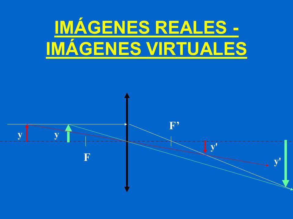 IMÁGENES REALES - IMÁGENES VIRTUALES