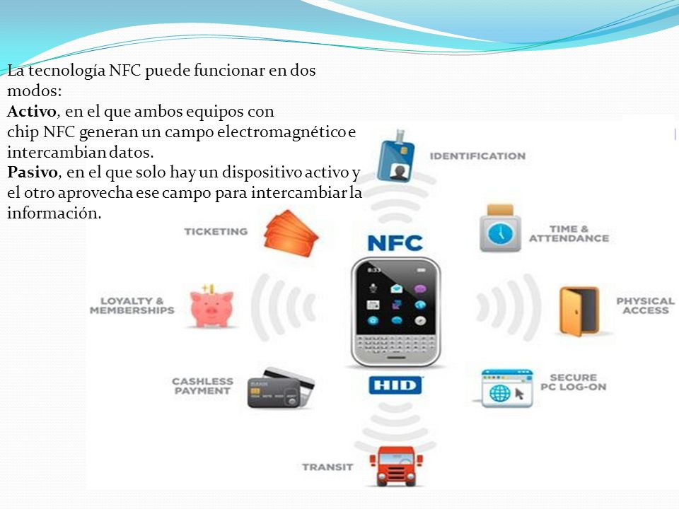 La tecnología NFC puede funcionar en dos modos: