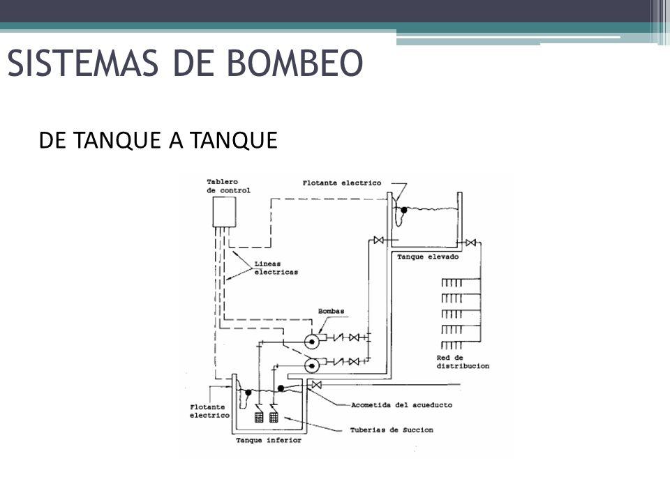Bombas Y Sistemas De Bombeo Ppt Video Online Descargar