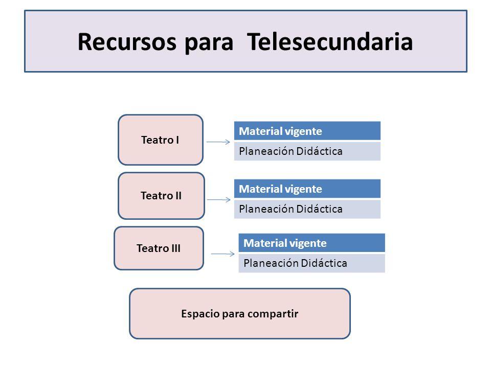 Recursos para Telesecundaria