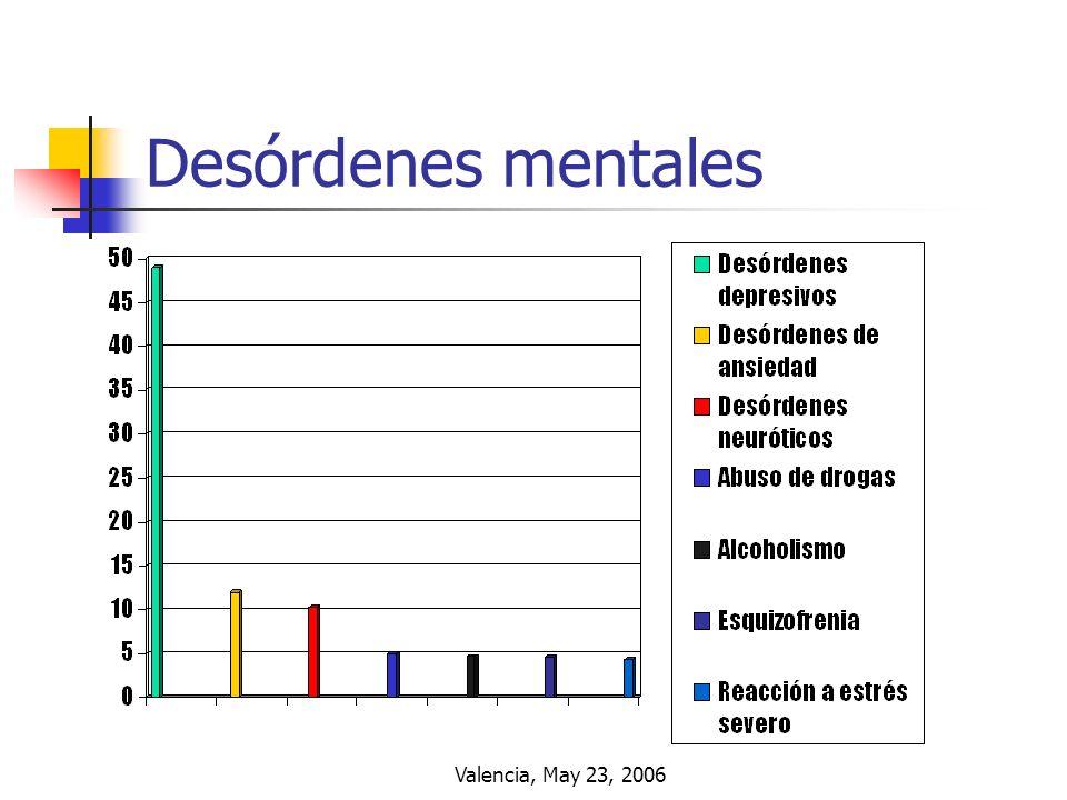 Desórdenes mentales Valencia, May 23, 2006