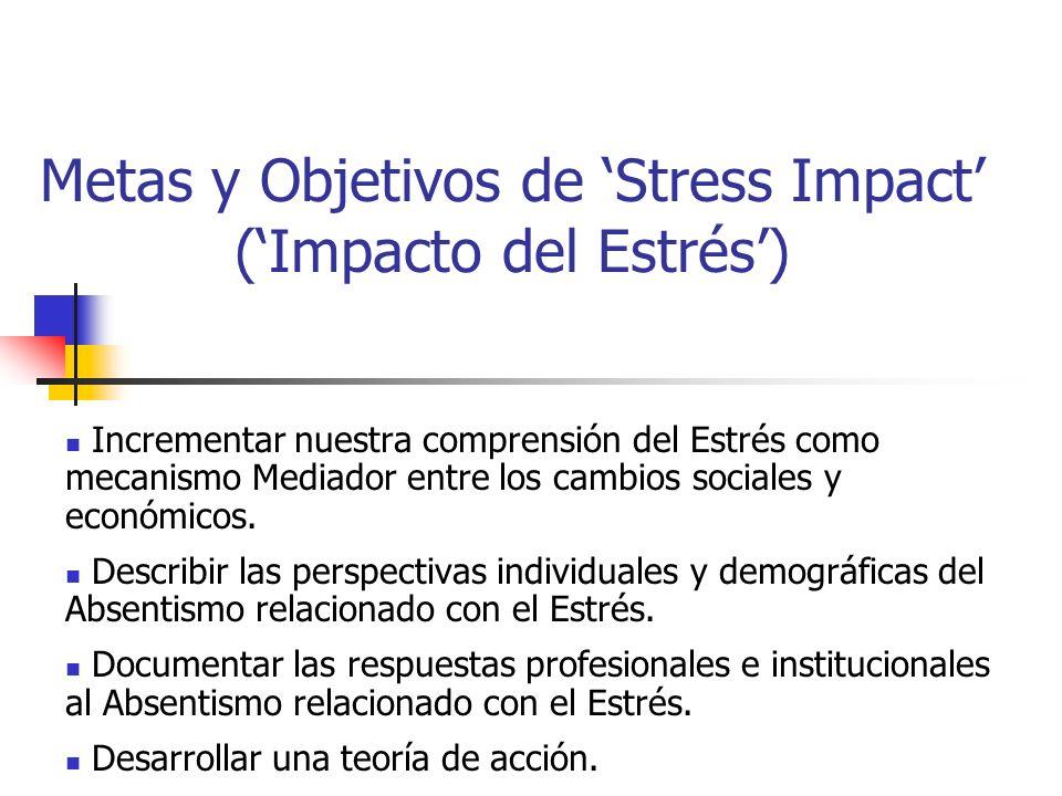 Metas y Objetivos de 'Stress Impact' ('Impacto del Estrés')