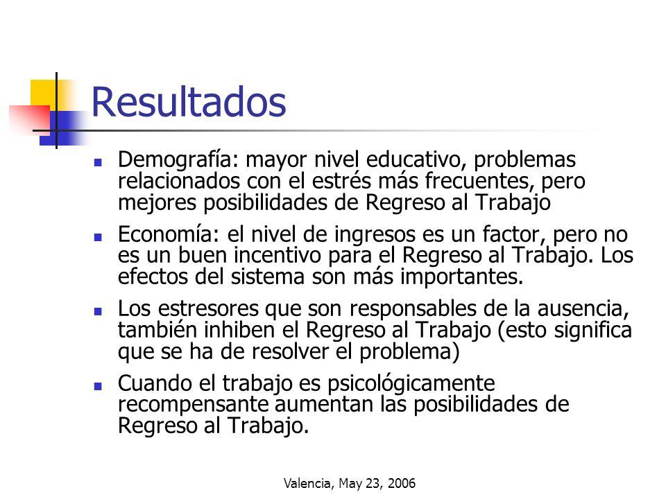 Resultados Demografía: mayor nivel educativo, problemas relacionados con el estrés más frecuentes, pero mejores posibilidades de Regreso al Trabajo.